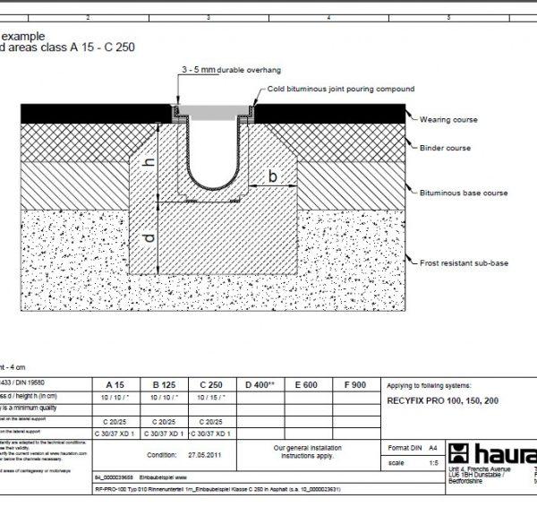کانال پیش ساخته آب